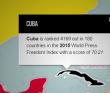 RWB 2015 Cuba Report Screenshot.jpg